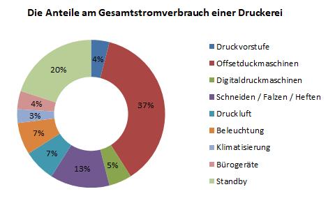 Daten: energie.ch AG, Visualisierung: natureOffice / dieUmweltDruckerei